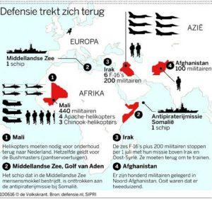 terugtrek defensie missie_Noventas by Volkskrant (c)